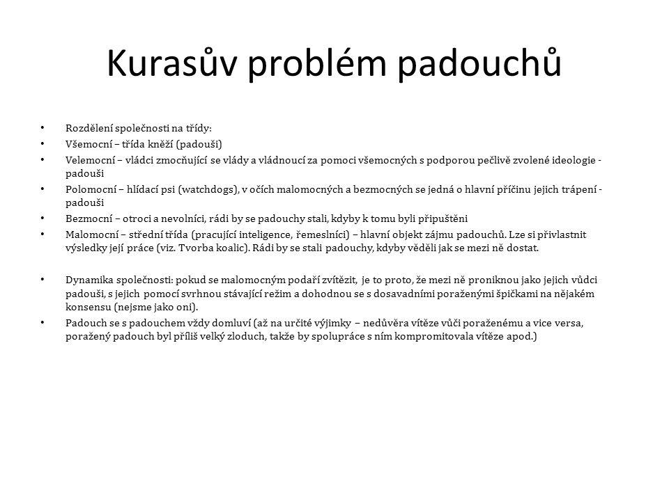 Kurasův problém padouchů