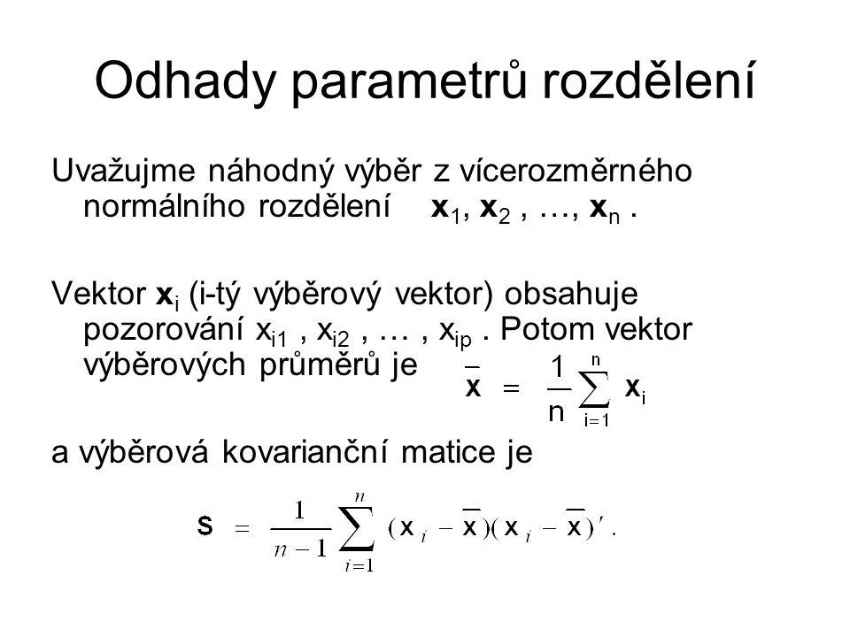 Odhady parametrů rozdělení