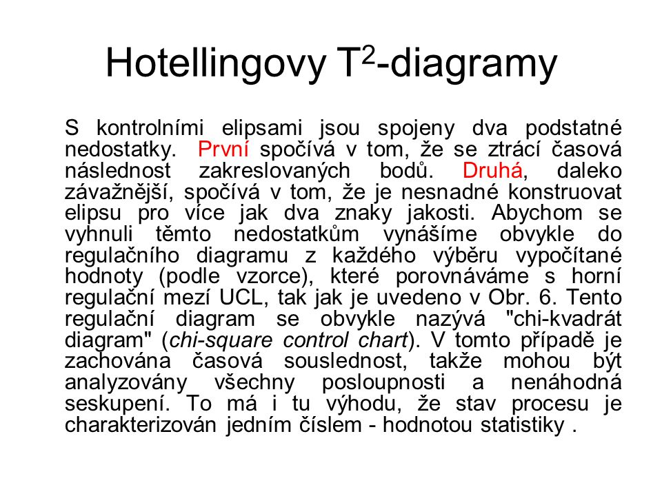 Hotellingovy T2-diagramy