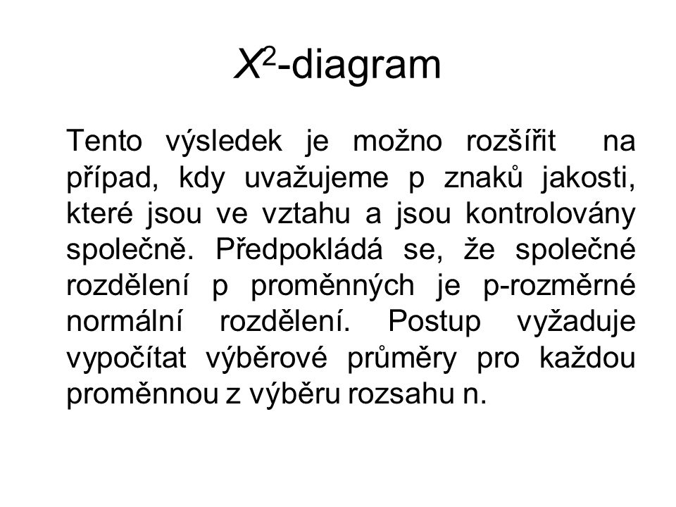 Χ2-diagram