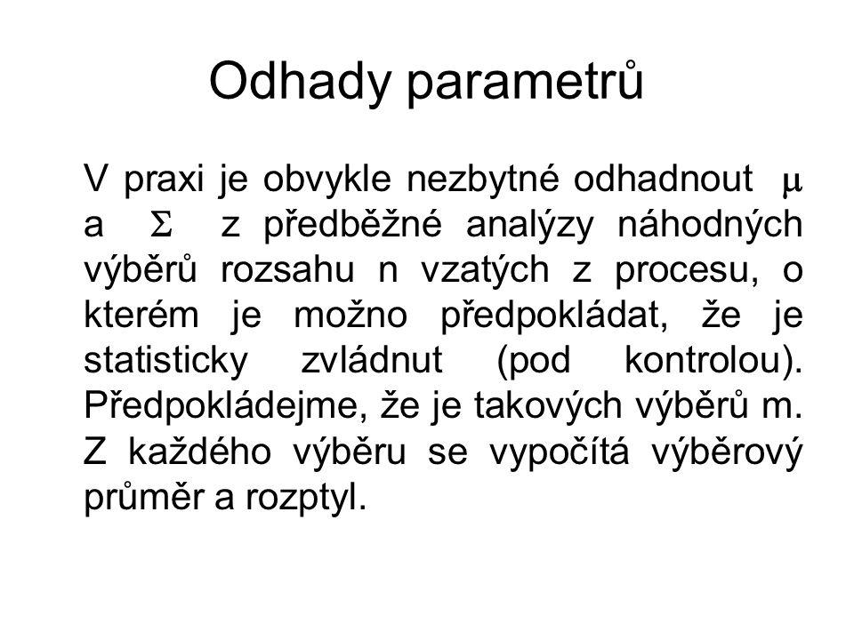 Odhady parametrů
