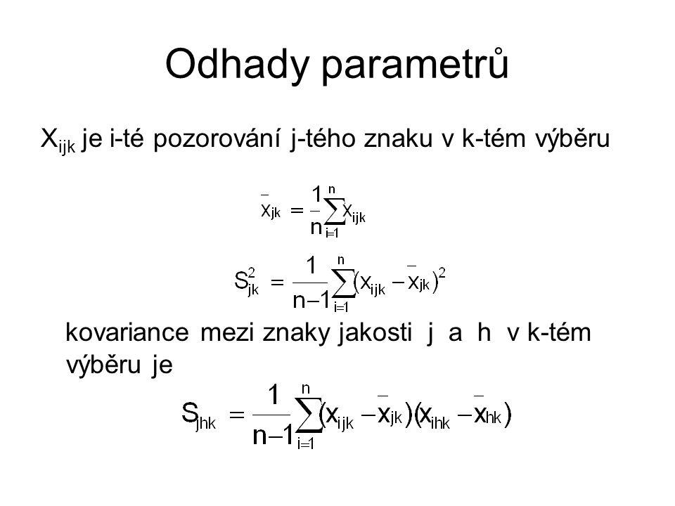 Odhady parametrů kovariance mezi znaky jakosti j a h v k-tém výběru je