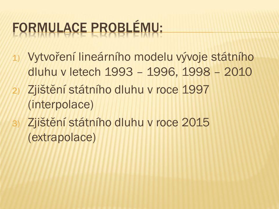 Formulace problému: Vytvoření lineárního modelu vývoje státního dluhu v letech 1993 – 1996, 1998 – 2010.