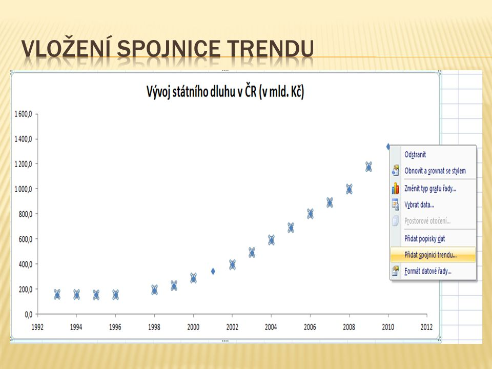 Vložení spojnice trendu
