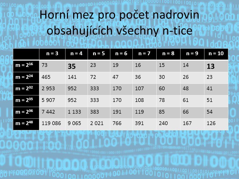 Horní mez pro počet nadrovin obsahujících všechny n-tice