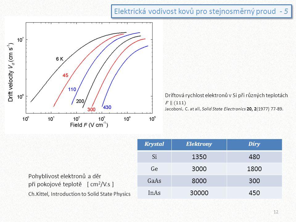 Elektrická vodivost kovů pro stejnosměrný proud - 5