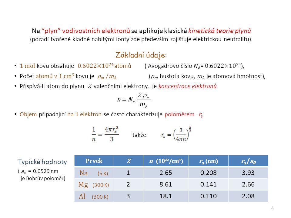 Na plyn vodivostních elektronů se aplikuje klasická kinetická teorie plynů (pozadí tvořené kladně nabitými ionty zde především zajišťuje elektrickou neutralitu).