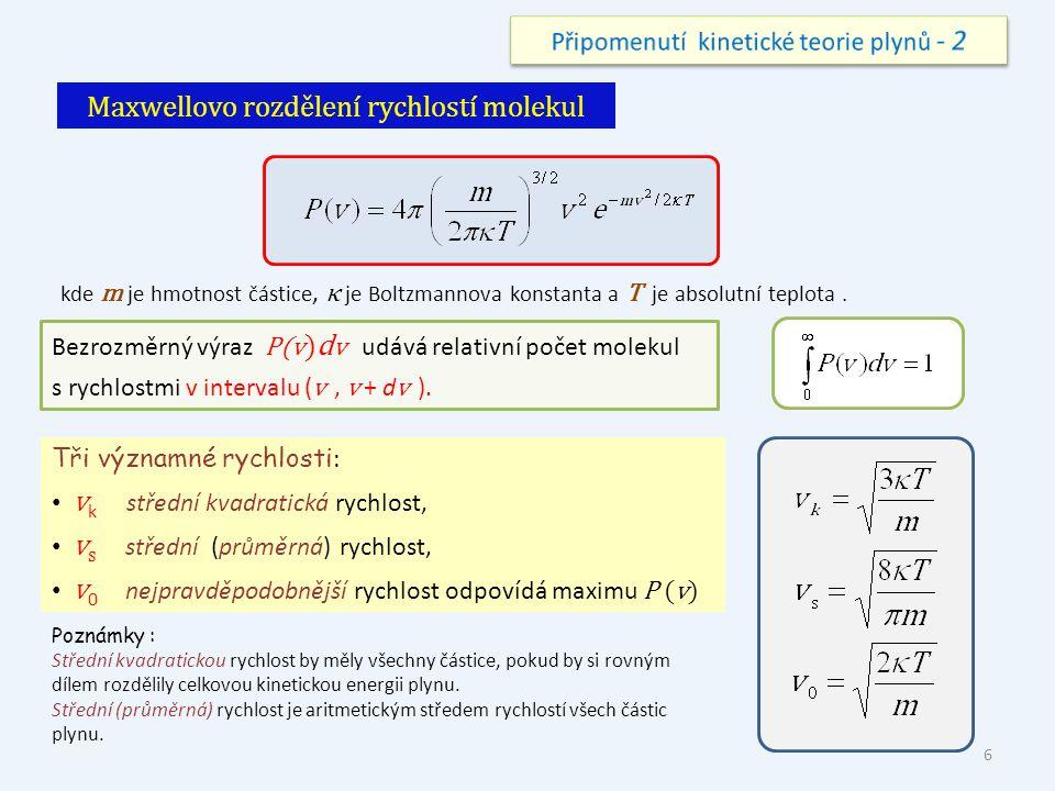 Maxwellovo rozdělení rychlostí molekul