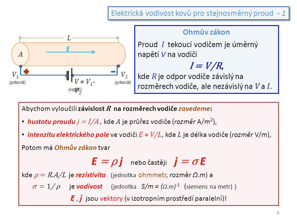 E , j jsou vektory (v izotropním prostředí paralelní)!