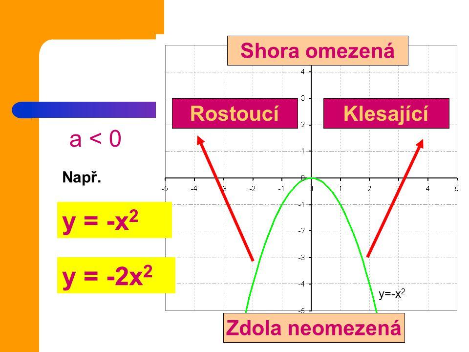 y = -x2 y = -2x2 Shora omezená Rostoucí Klesající Zdola neomezená