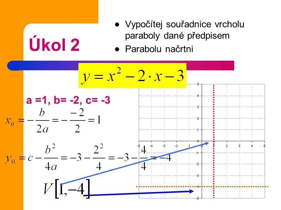 Vypočítej souřadnice vrcholu paraboly dané předpisem