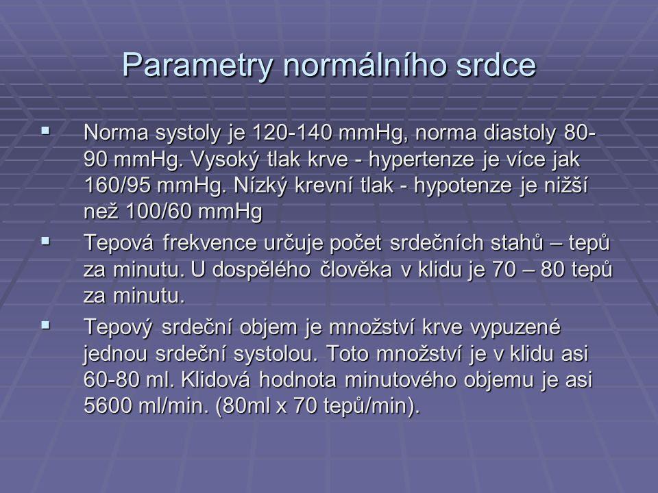 Parametry normálního srdce