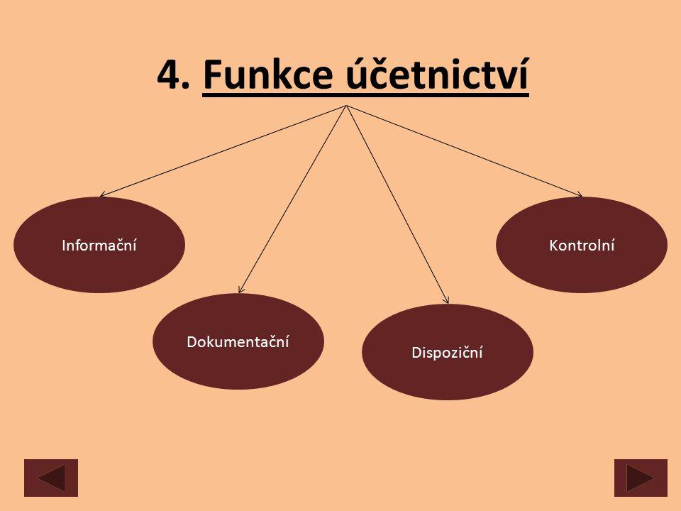 4. Funkce účetnictví Informační Kontrolní Dokumentační Dispoziční