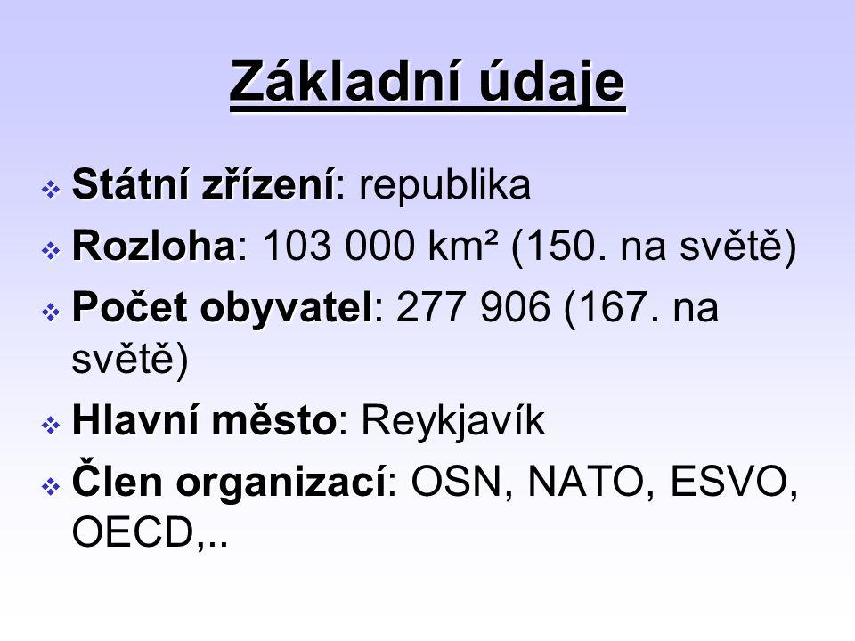 Základní údaje Státní zřízení: republika
