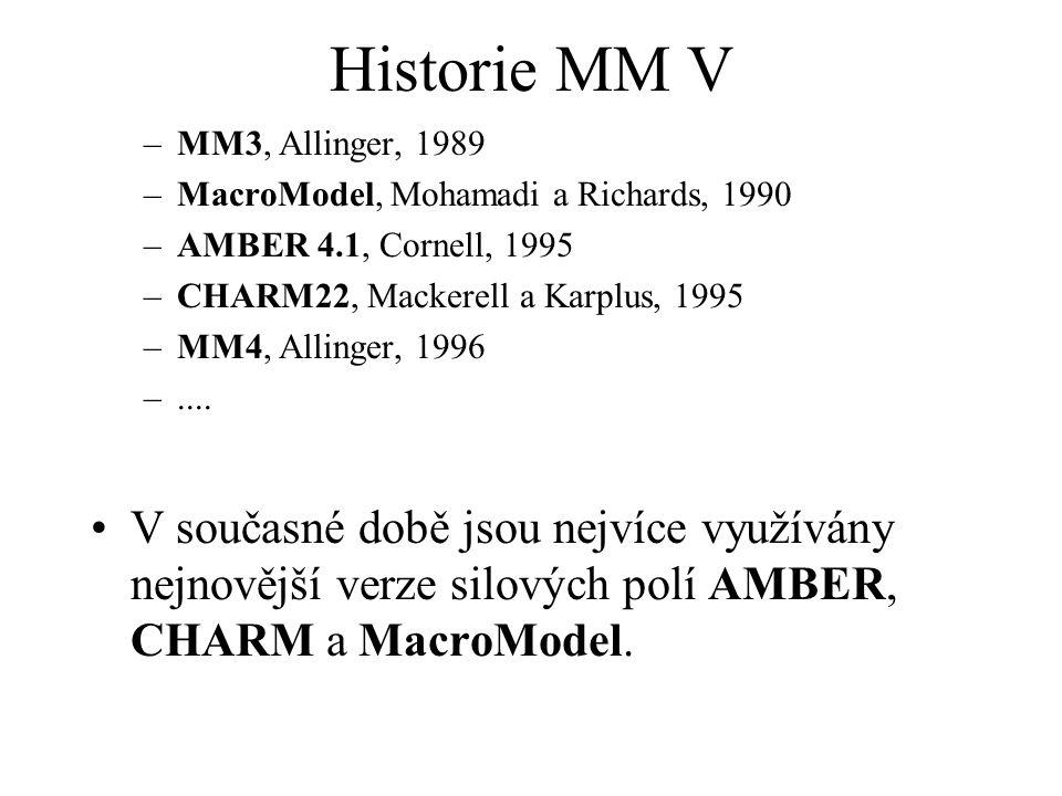Historie MM V MM3, Allinger, 1989. MacroModel, Mohamadi a Richards, 1990. AMBER 4.1, Cornell, 1995.