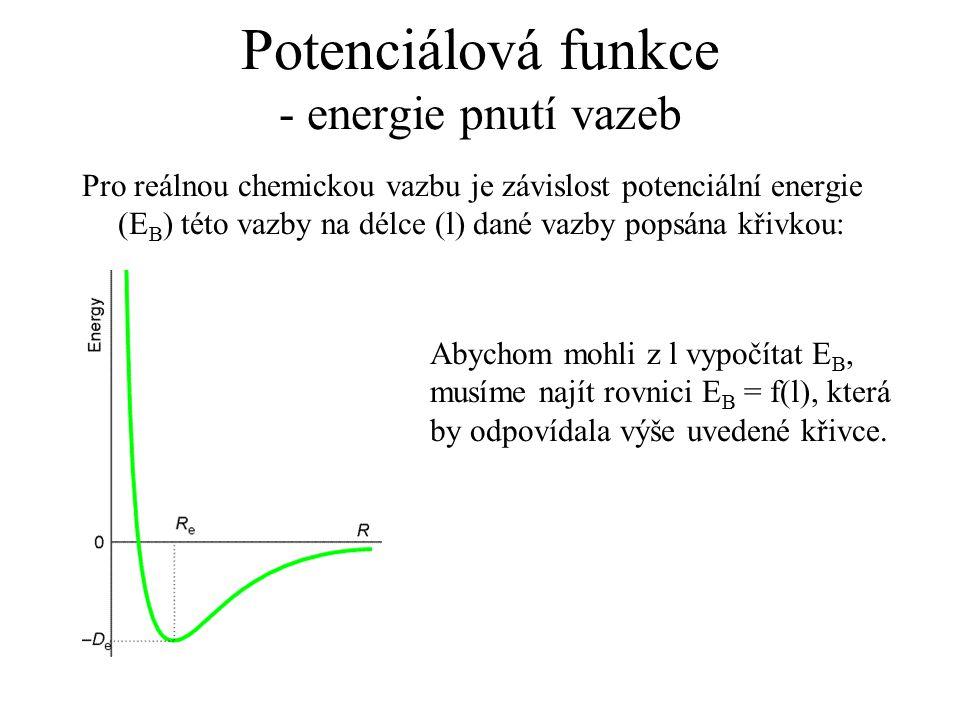 Potenciálová funkce - energie pnutí vazeb