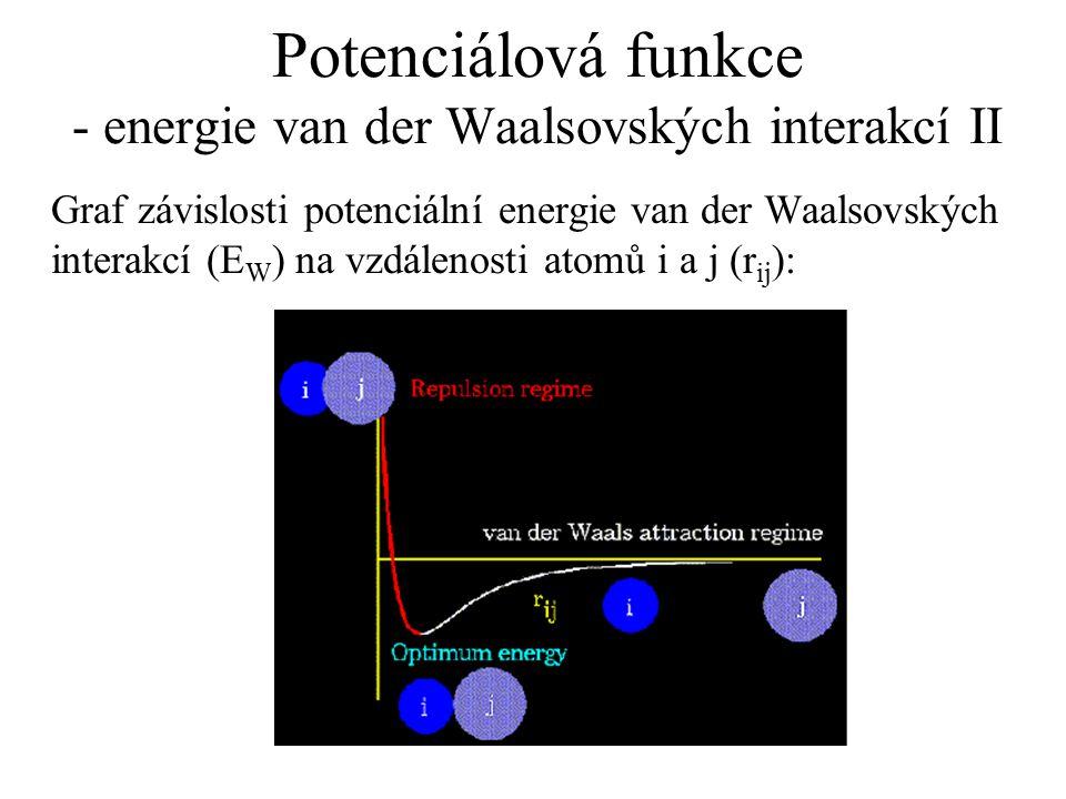 Potenciálová funkce - energie van der Waalsovských interakcí II