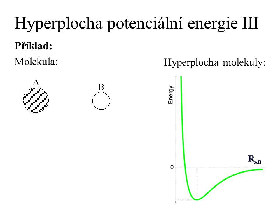 Hyperplocha potenciální energie III