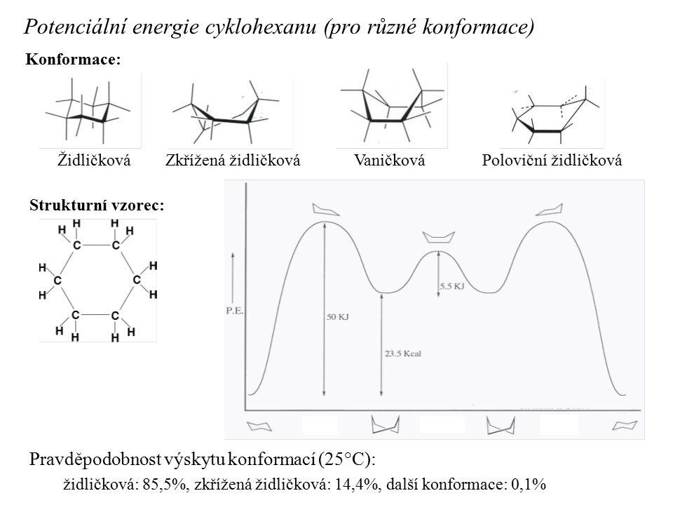 Potenciální energie cyklohexanu (pro různé konformace)