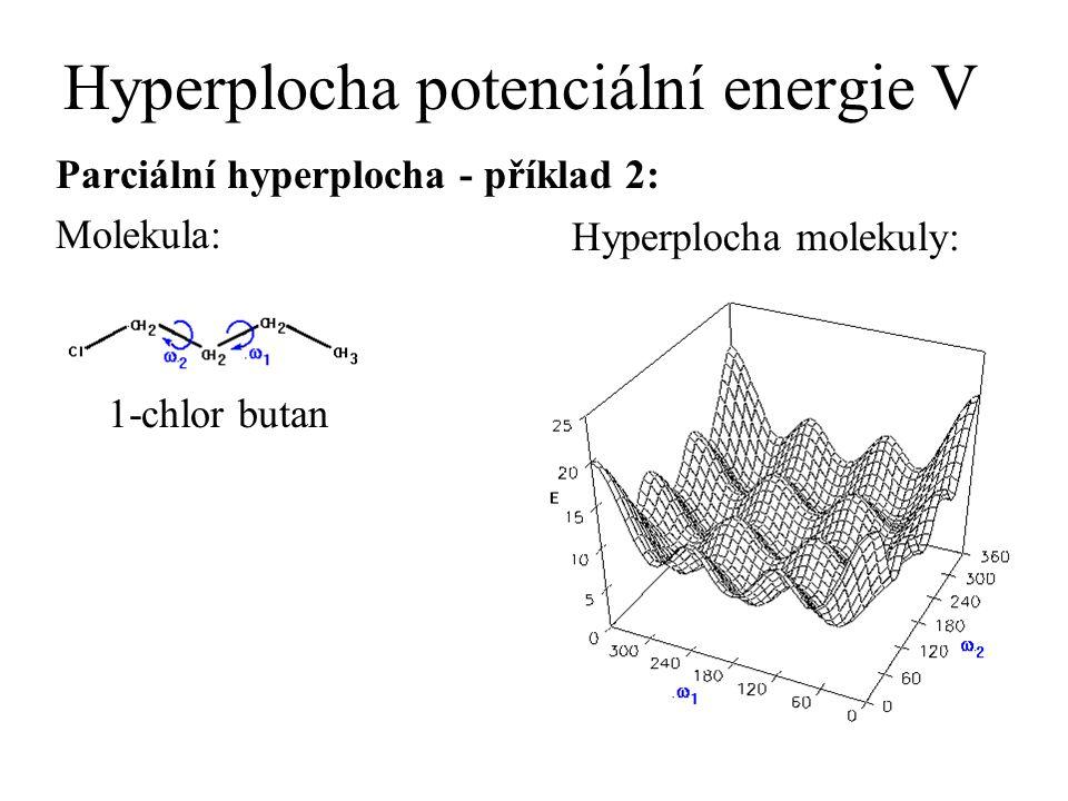 Hyperplocha potenciální energie V