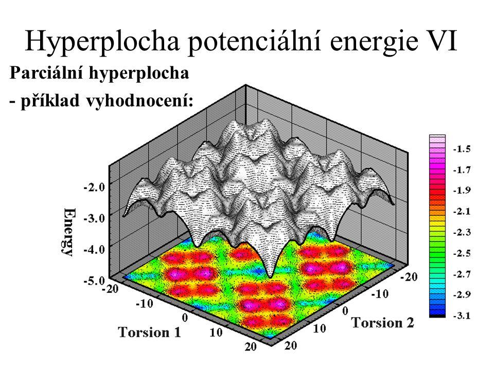 Hyperplocha potenciální energie VI