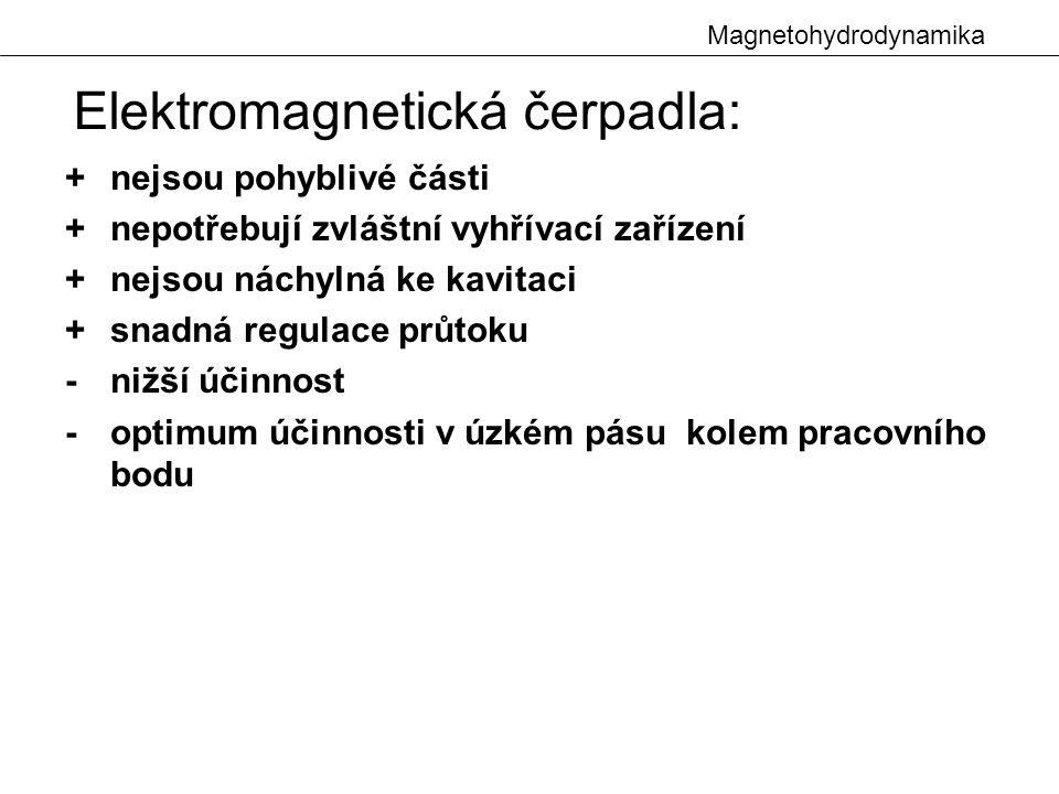Elektromagnetická čerpadla: