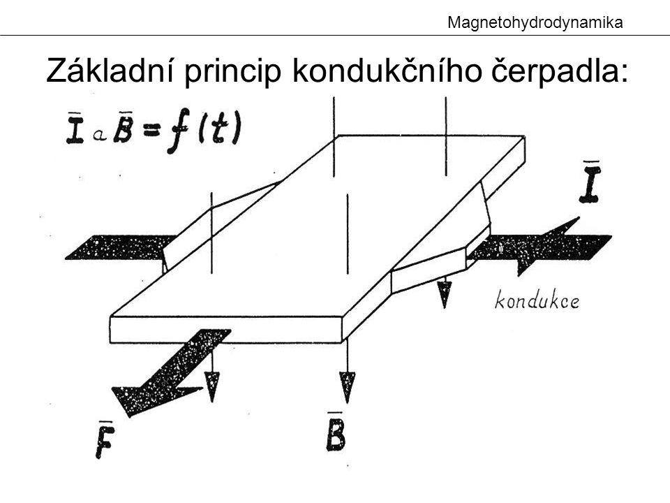 Základní princip kondukčního čerpadla: