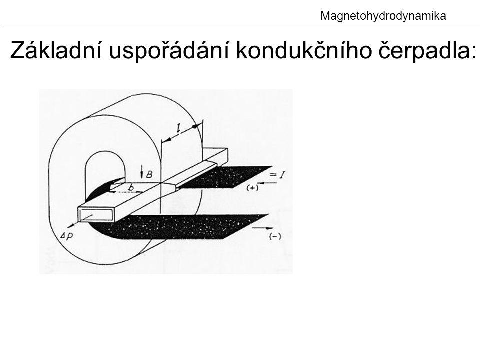 Základní uspořádání kondukčního čerpadla: