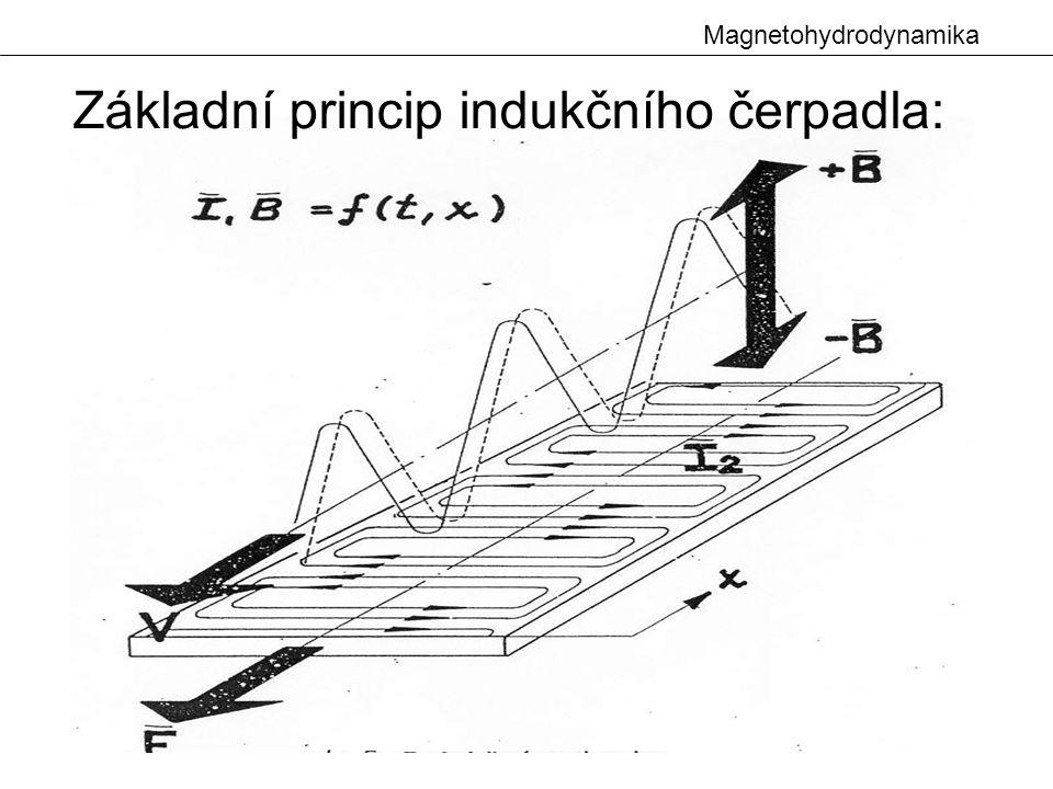 Základní princip indukčního čerpadla: