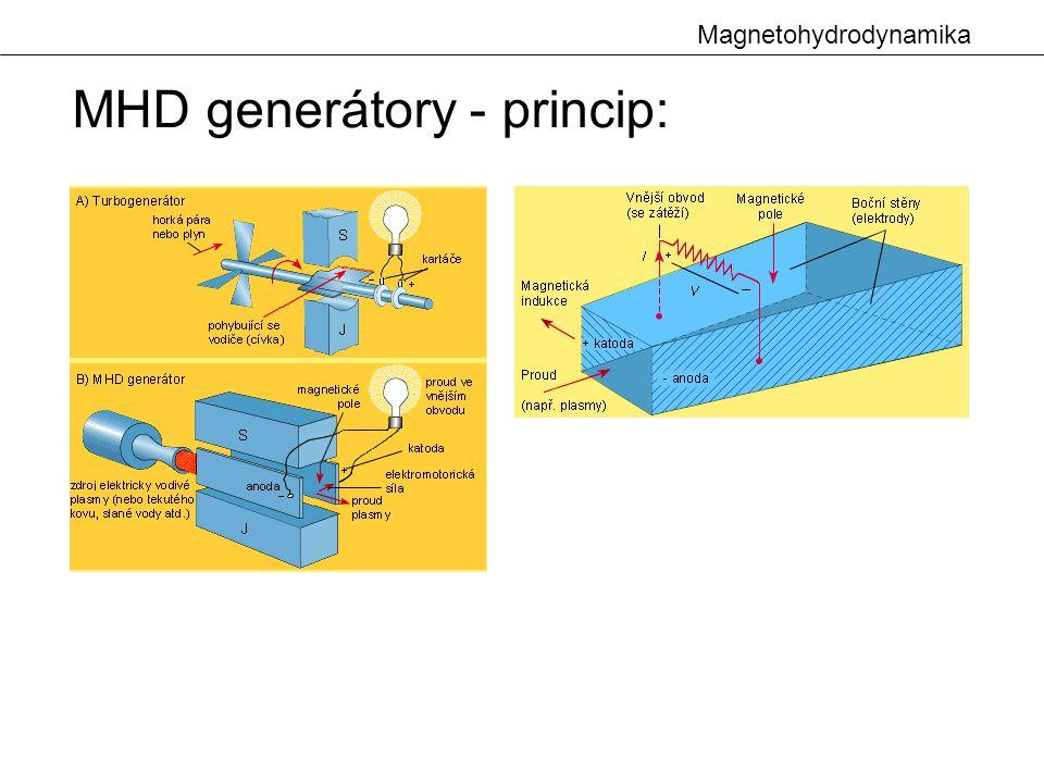 MHD generátory - princip: