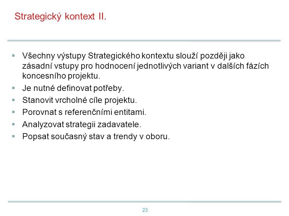 Strategický kontext II.