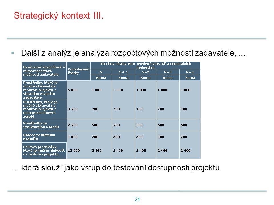 Strategický kontext III.