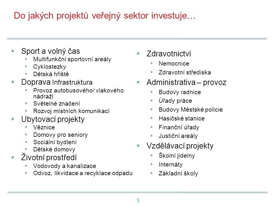 Do jakých projektů veřejný sektor investuje…
