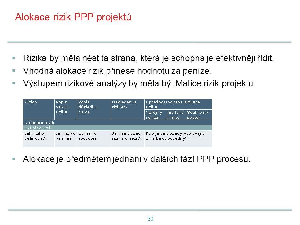 Alokace rizik PPP projektů