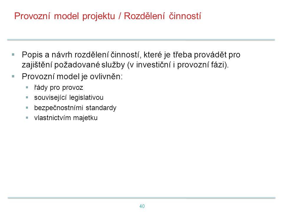 Provozní model projektu / Rozdělení činností