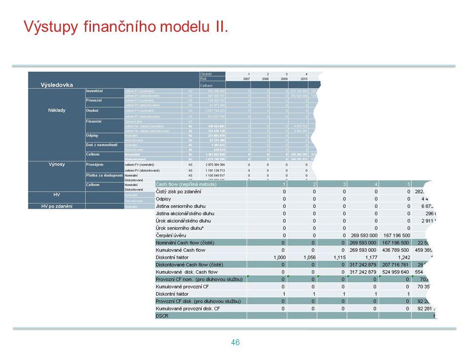 Výstupy finančního modelu II.