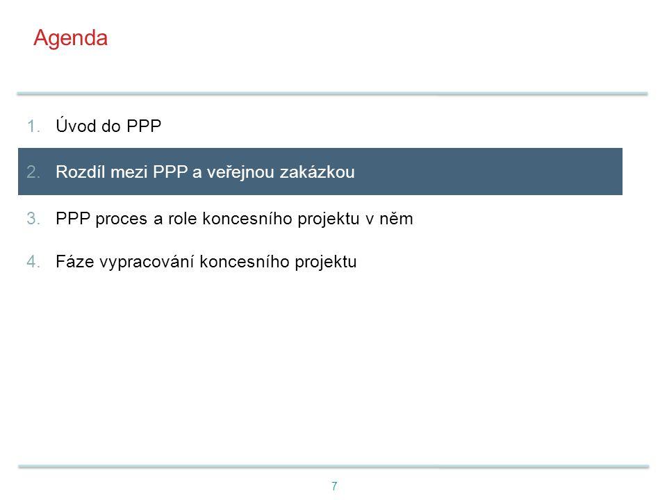 Agenda Úvod do PPP Rozdíl mezi PPP a veřejnou zakázkou