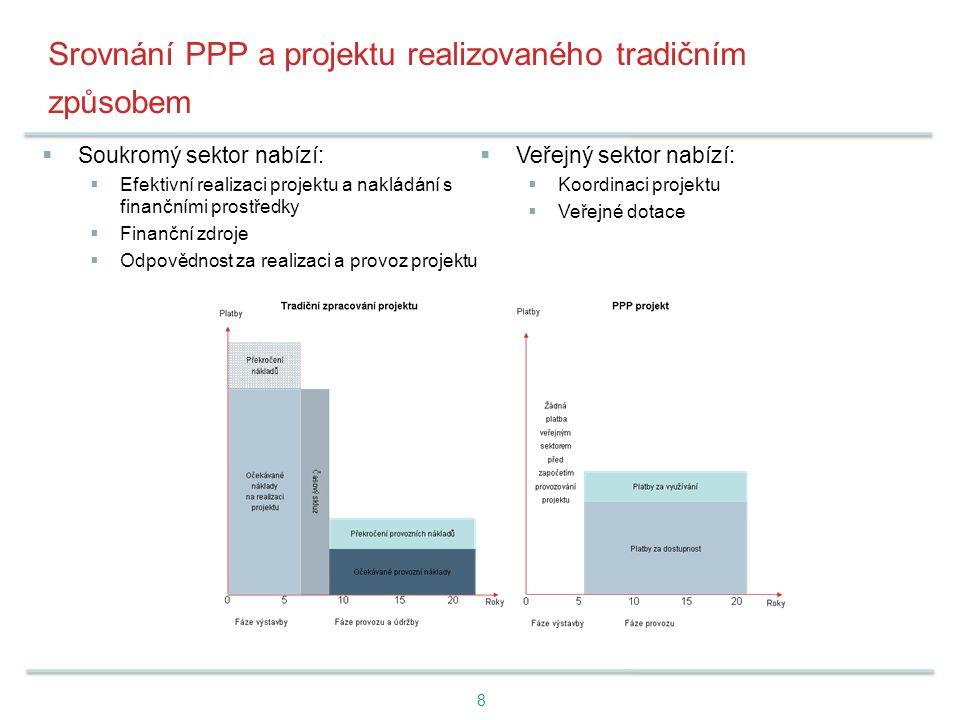 Srovnání PPP a projektu realizovaného tradičním způsobem