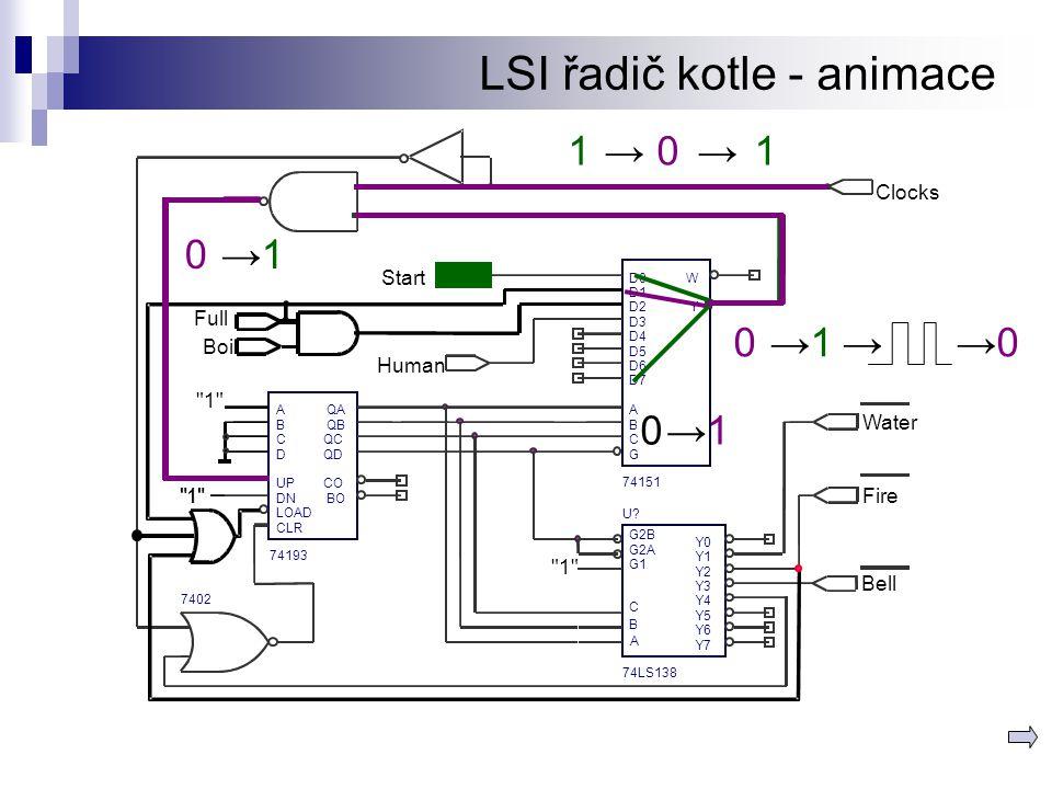 LSI řadič kotle - animace