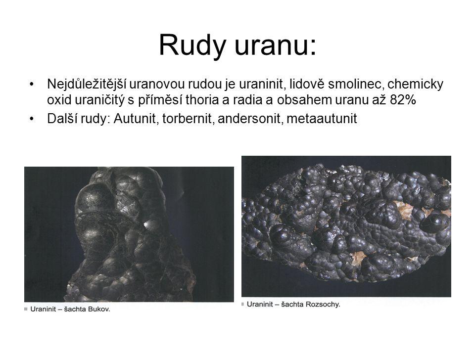 Rudy uranu: Nejdůležitější uranovou rudou je uraninit, lidově smolinec, chemicky oxid uraničitý s příměsí thoria a radia a obsahem uranu až 82%