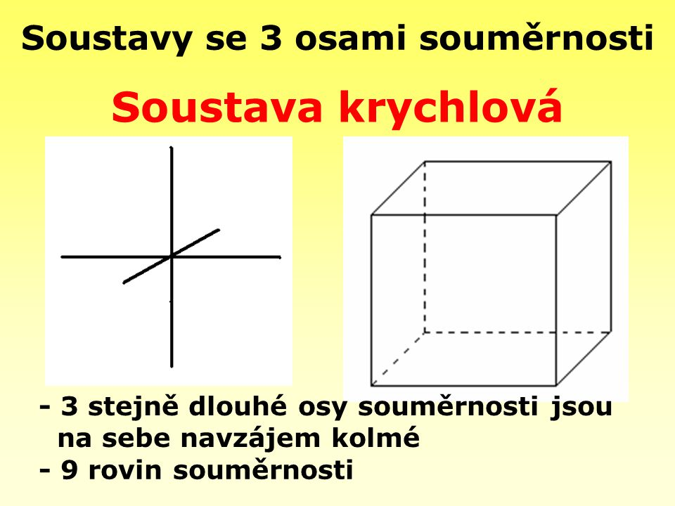 Soustavy se 3 osami souměrnosti