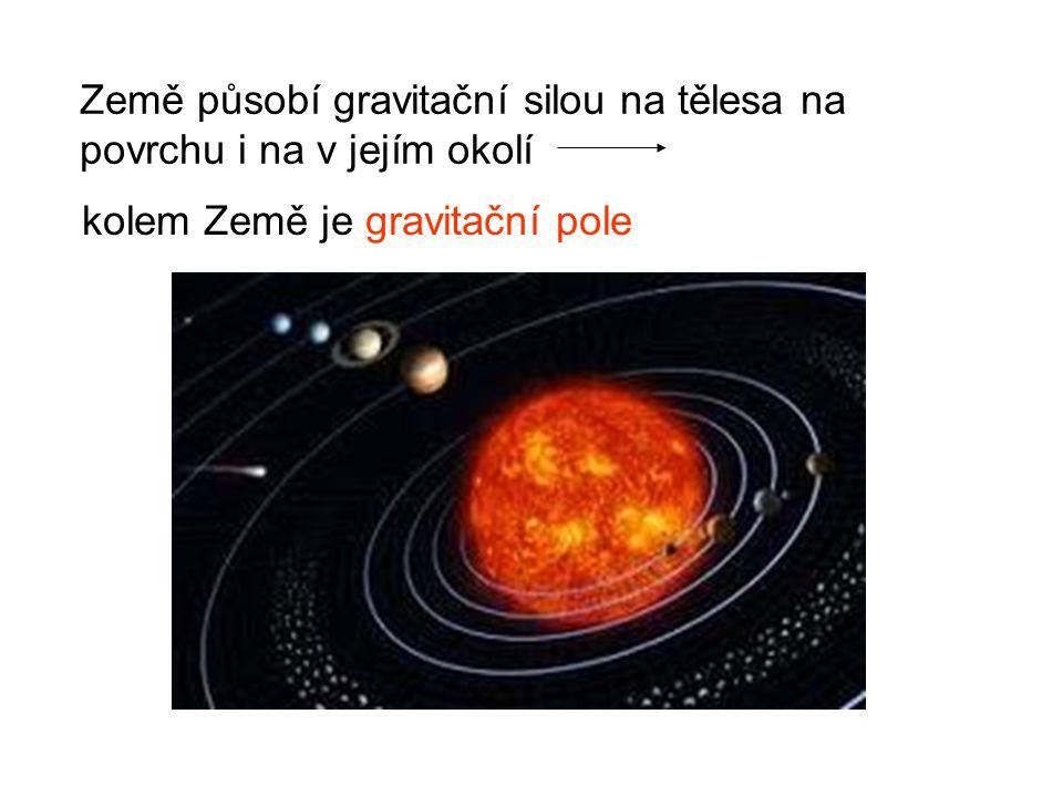 Země působí gravitační silou na tělesa na