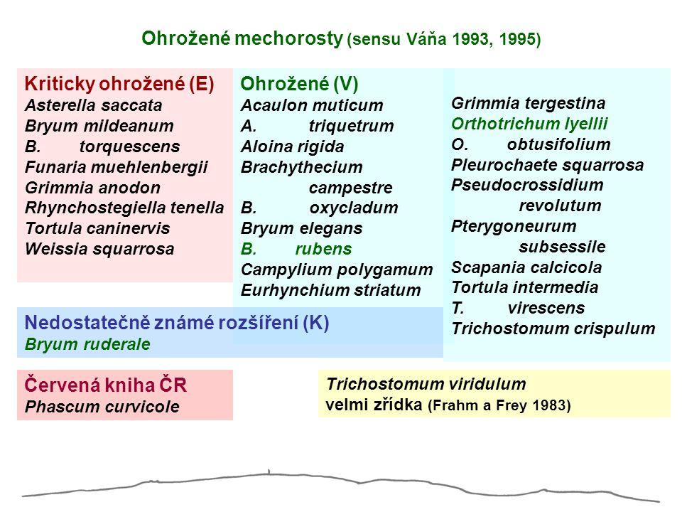 Ohrožené mechorosty (sensu Váňa 1993, 1995)