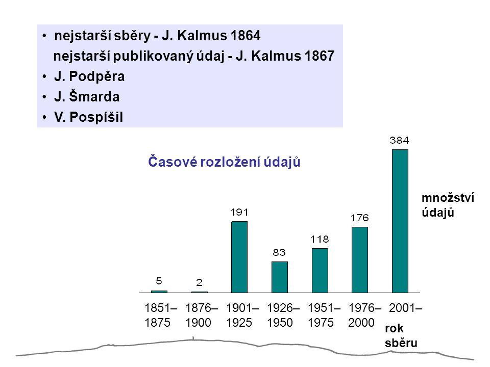 nejstarší sběry - J. Kalmus 1864