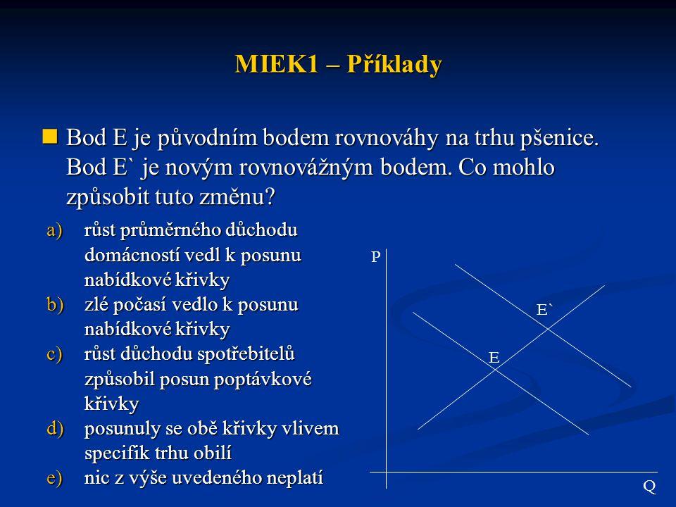 MIEK1 – Příklady Bod E je původním bodem rovnováhy na trhu pšenice. Bod E` je novým rovnovážným bodem. Co mohlo způsobit tuto změnu