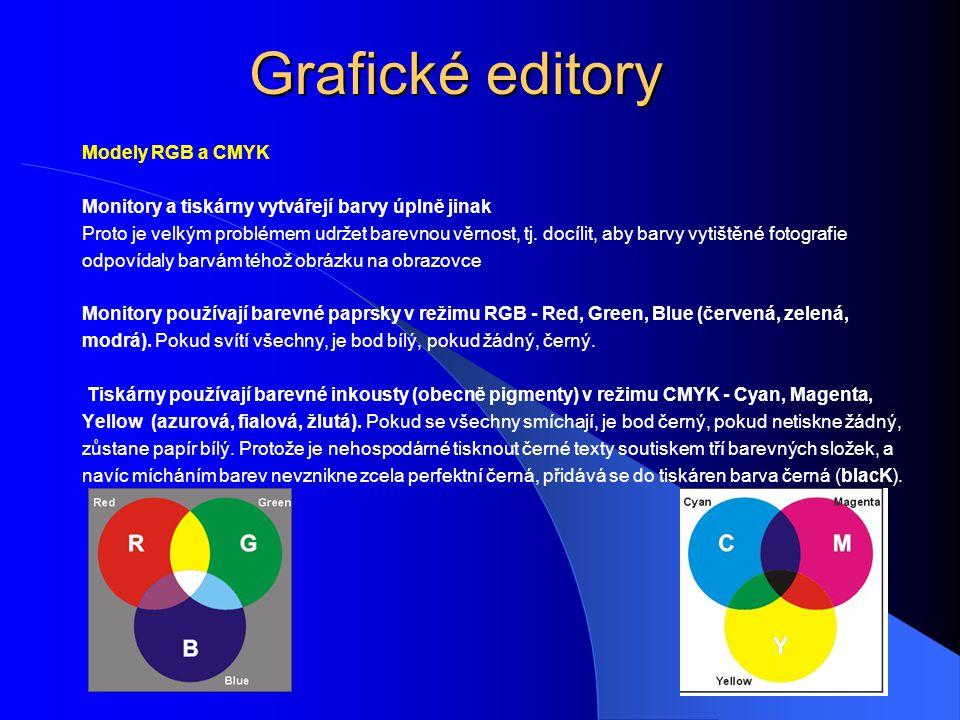 Grafické editory Modely RGB a CMYK
