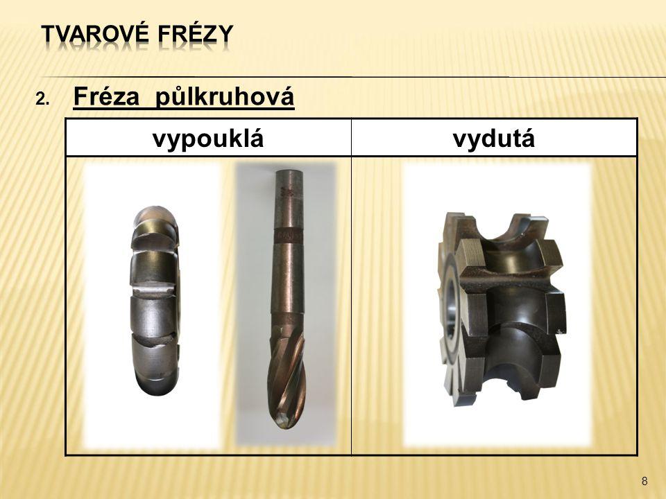 Tvarové frézy Fréza půlkruhová vypouklá vydutá