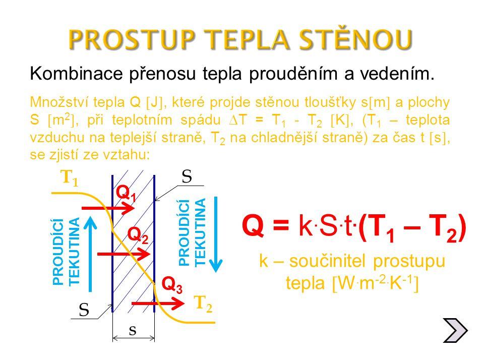 k – součinitel prostupu tepla W.m-2.K-1