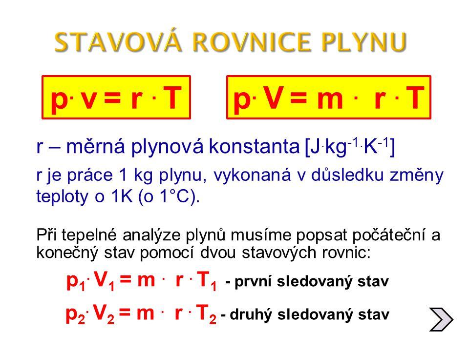 p. v = r . T p. V = m . r . T STAVOVÁ ROVNICE PLYNU