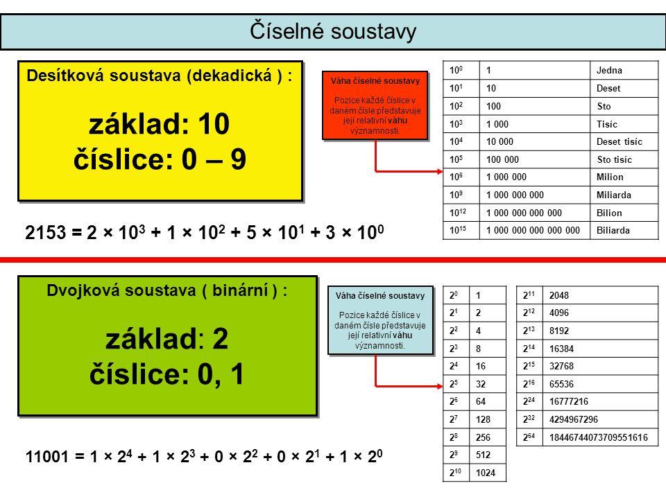 Dvojková soustava ( binární ) :